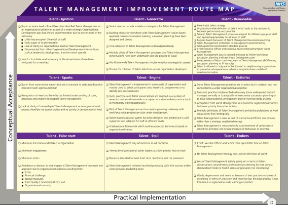 talent-management-implementation-bollox